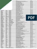 321272302-Liste-Des-Medecins-Specialistes.pdf