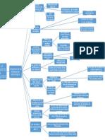 mapa conceptual de la historia de la evaluacion psicologica.docx