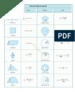 Formulas Geometria