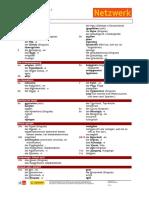 Unit_vocabulary_B1_netzwerk_b1-1_kapitelwortschatz.pdf