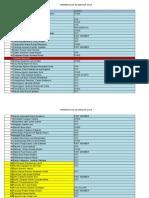 Base de Datos de Miembros de SOCIEMUNP 2015