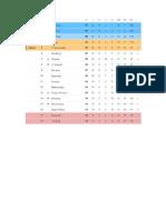Classificação Liga Nos 20ª jornada