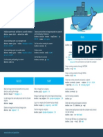 Docker_CheatSheet_08.09.2016_0.pdf