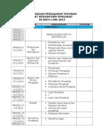 RPT PENGAKAP SK.docx