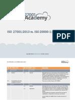 ISO_27001_2013_vs_ISO_20000_2011_Matrix_EN.pdf