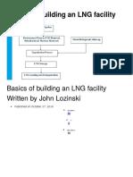 Basics of Building an LNG Facility