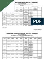 M.tech 1-2 R13 Timetable 2017