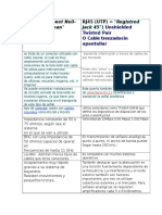 BNC y UTP (Diferencias)