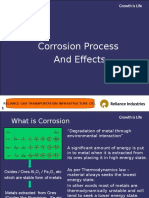 1.What is Corrosion