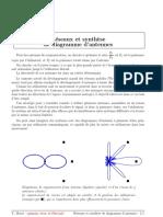 TP_Antennes_Seul.pdf