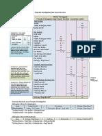 modul-format-penyata-kewangan.pdf