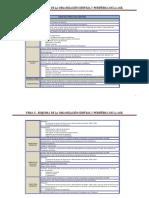 Esquema órganos de la Administración Central y Periférica _AGE_(1).pdf
