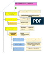 Educacion Inclusiva PDF