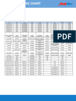 ma_specifications_chart.pdf