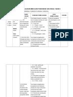 Rancangan Pengajaran Mingguan Pendidikan Seni Visual3