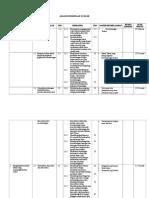 Analisis Pemetaan Si Kim Xi-2