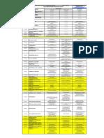 correlativas_plan_94.pdf