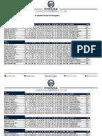 Reporte estadístico 08-08-16.pdf