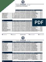 Reporte Estadístico 22-08 A
