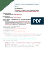 Revision Rems Campo Médico y Forma de Registrar Las Actividades