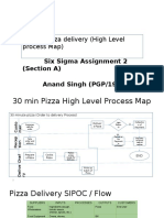 Pizza SIPOC_Anand Singh (004)