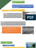 Contaminación Del H2O