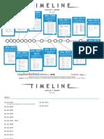 Linea de T. Moodle.pdf