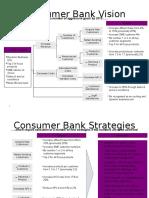 Consumer Bank Vision