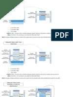 Network Scheme