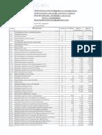 Presupuesto General Sistema Agua Potable