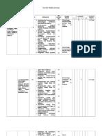 35506504-ANALISIS-PEMETAAN.doc