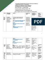 Planificacion Didactica Dae820 Ip2017 Primera Prueba