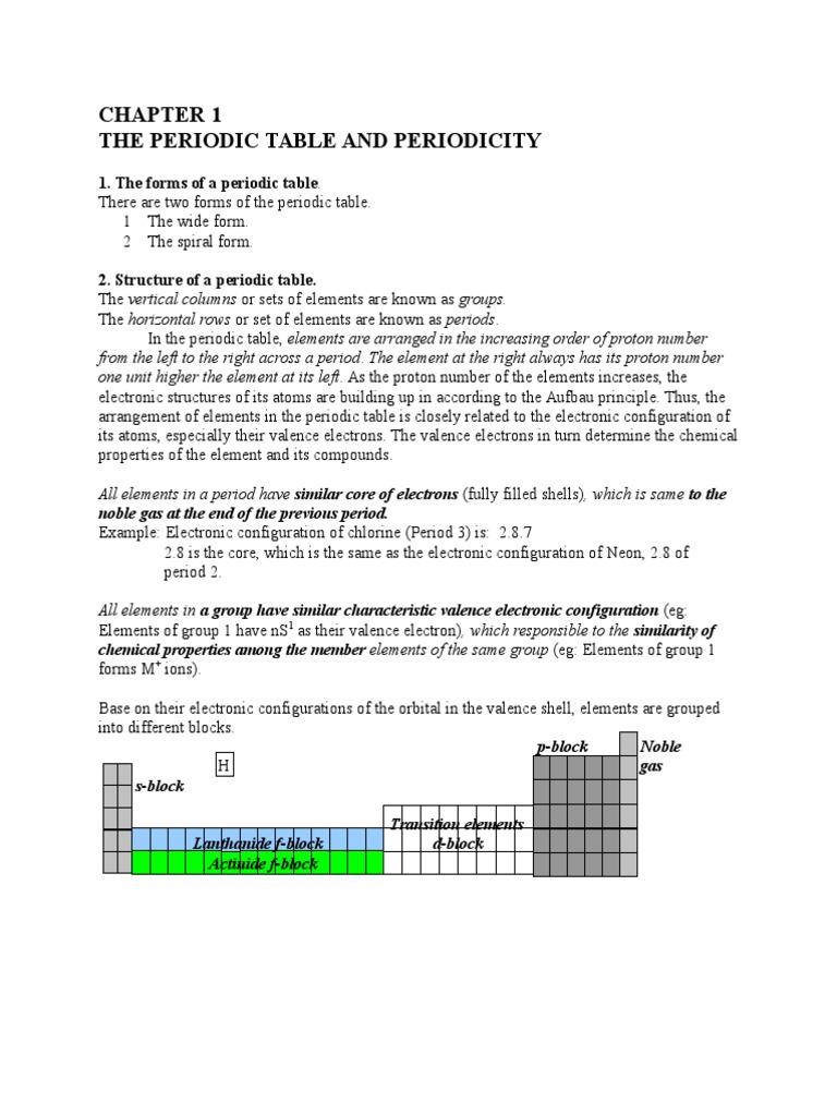 Inorganic periodic table 1 ion ionic bonding urtaz Image collections