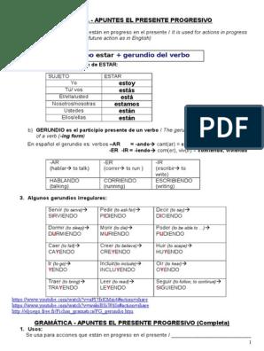 Apuntes Presente Progresivo Onomástica Idiomas