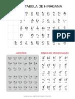 Tabela Hiragana Katakana