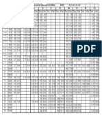 H Factor Chart Pg1