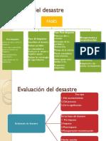 Evaluación psicosocial.