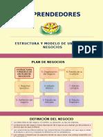 Estructura-modelo de Un Plan de Negocios Completo.