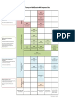 (ACTA) Training and Adult Education WSQ Competency Map-2015!12!23