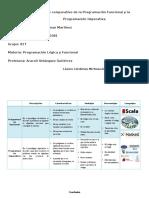 Cuadro Comparativo pi vs pf.docx