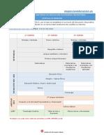 trabajo propuestas organizativas centro