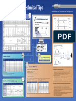 HPLC Technical Tips Poster