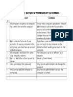 Difference Between Workgroup vs Domain