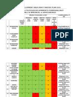 Kuda Master Plan & Development Promotion Regulations in Matrix Format