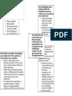development diagram 1