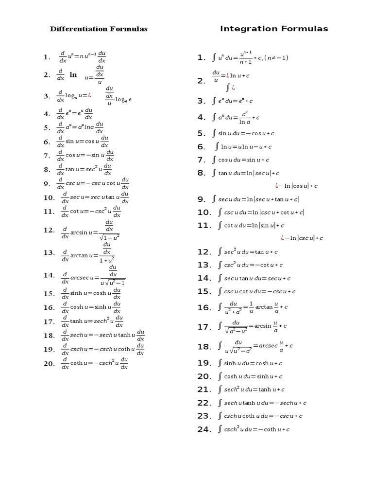 Differential-and-Integral-Calculus-Formulas.docx