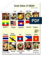 Asean Food
