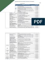 LISTE DES AGENCES DE RECRUTEMENT PRIVEES AUTORISEES MISE A JOUR 24 JUIN 2015.doc