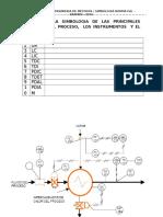 Identifique La Simbologia de Las Principales Variables Del Proceso