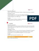 ESP15N Indice Intro